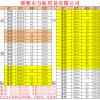 出邯钢生产Q690D高强板,低价