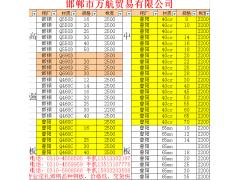 出邯钢生产Q690D高强板